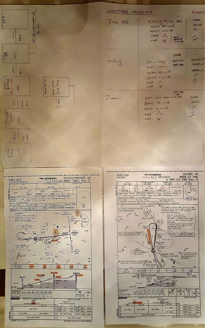 Plates_Planning